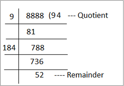 Step 1 Divide 8888 By 9 We Get Remainder 7 2 Add Divisor And Quotient 18 3 Now The Next Will Be Number X Which