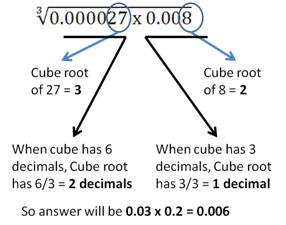 square root and cube root
