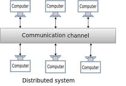 distributed system 1