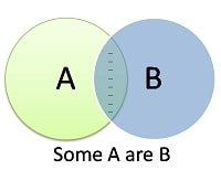some a are b