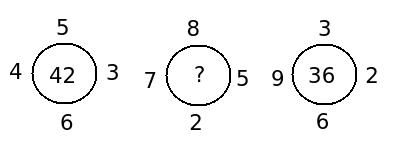 Logical reasoning - Quantitative Aptitude (MCQ) questions