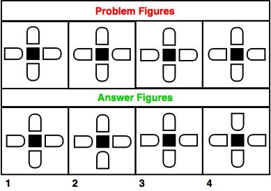 Verbal Analogies Worksheet