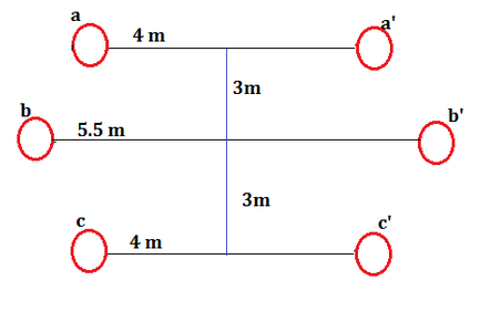 Double circuit three phase line
