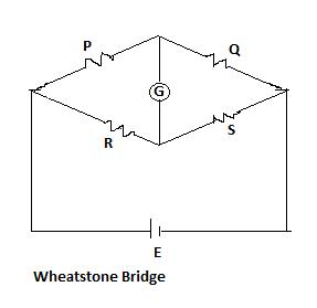 What is balanced equation for Wheatstone bridge?
