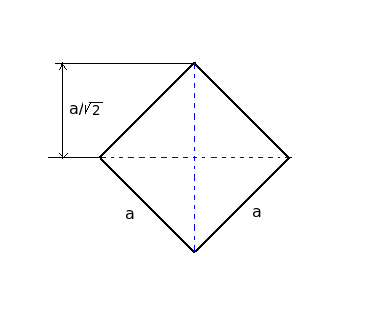 Distance-of-centroid-with-respect-to-diagonal.png