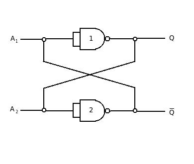 Cross-coupled inverter- Bit storage capacity for set