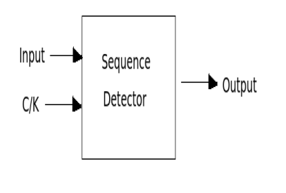 Sequence Detector.png