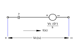 Laplace Transform its Application to Circuit Analysis