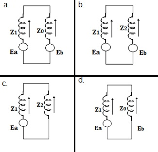 Unsymmetrical faults electrical engineering mcq questions and unsymmetrical faults electrical engineering mcq questions and answers ccuart Images