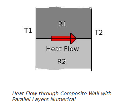 Heat-Flow-through-Composite-Wall-with-Parallel-Layers-Numerical.png