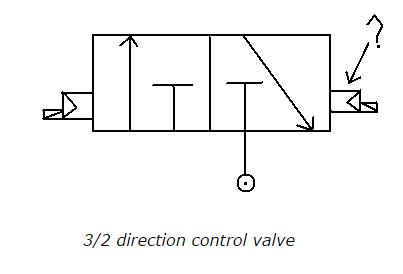 Multicylinder Pneumatic Circuits Electropneumatics